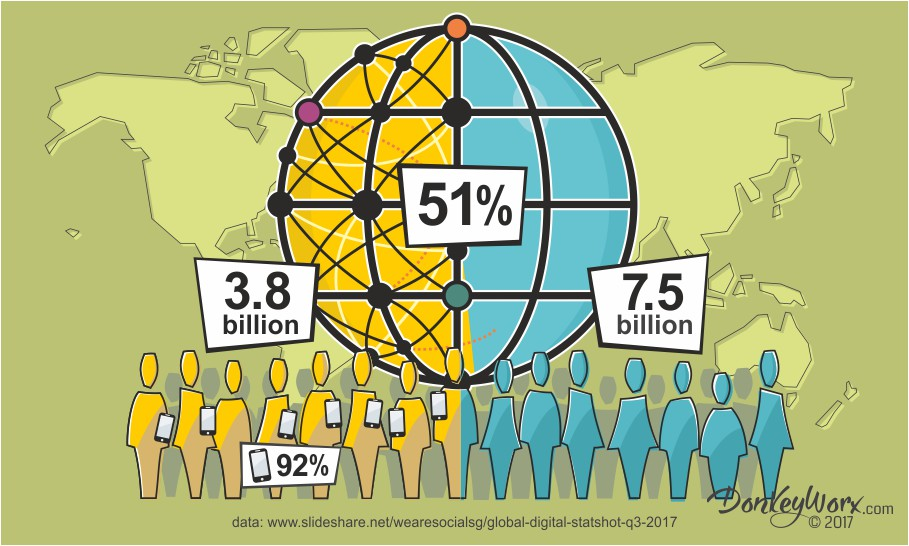 Cartoon graphic of world globe and symbol figures showing 51% internet use